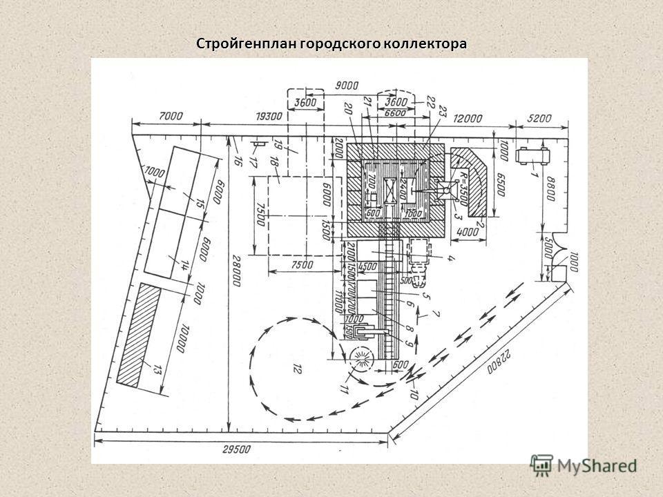 Стройгенплан городского коллектора