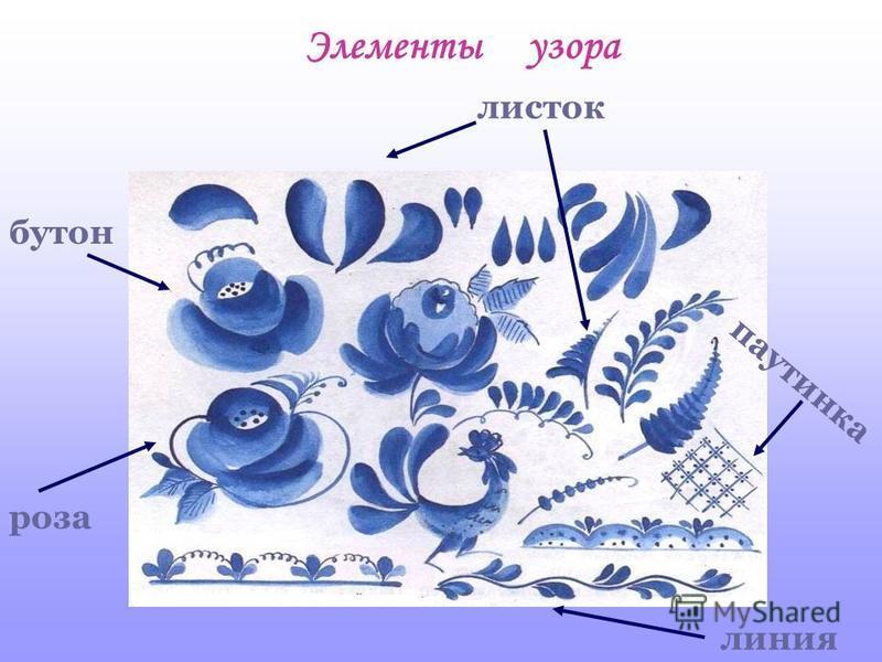 Основные мотивы росписи Растительный орнамент Геометрический орнамент Птицы Цветы
