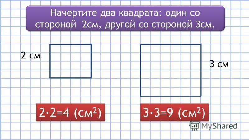 Начертите два квадрата: один со стороной 2 см, другой со стороной 3 см. 3 см 2 см 2·2=4 (см 2 ) 3·3=9 (см 2 )