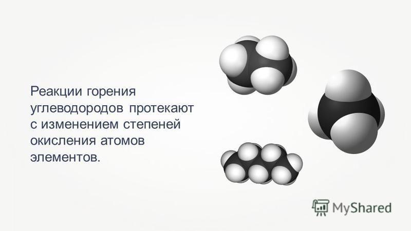 Реакции горения углеводородов протекают с изменением степеней окисления атомов элементов.