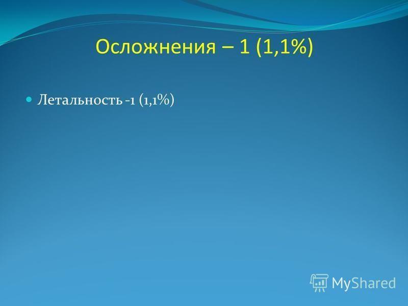 Осложнения – 1 (1,1%) Летальность -1 (1,1%)