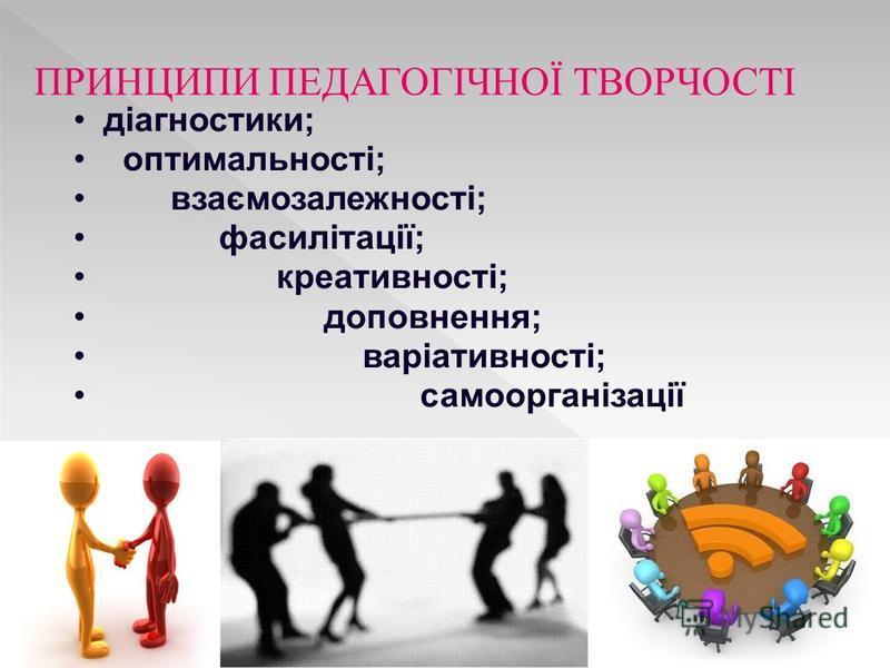 діагностики; оптимальності; взаємозалежності; фасилітації; креативності; доповнення; варіативності; самоорганізації ПРИНЦИПИ ПЕДАГОГІЧНОЇ ТВОРЧОСТІ