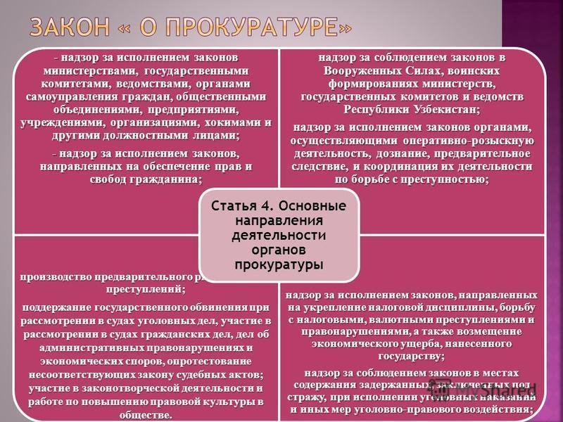 - надзор за исполнением законов министерствами, государственными комитетами, ведомствами, органами самоуправления граждан, общественными объединениями, предприятиями, учреждениями, организациями, хакимами и другими должностными лицами; - надзор за ис
