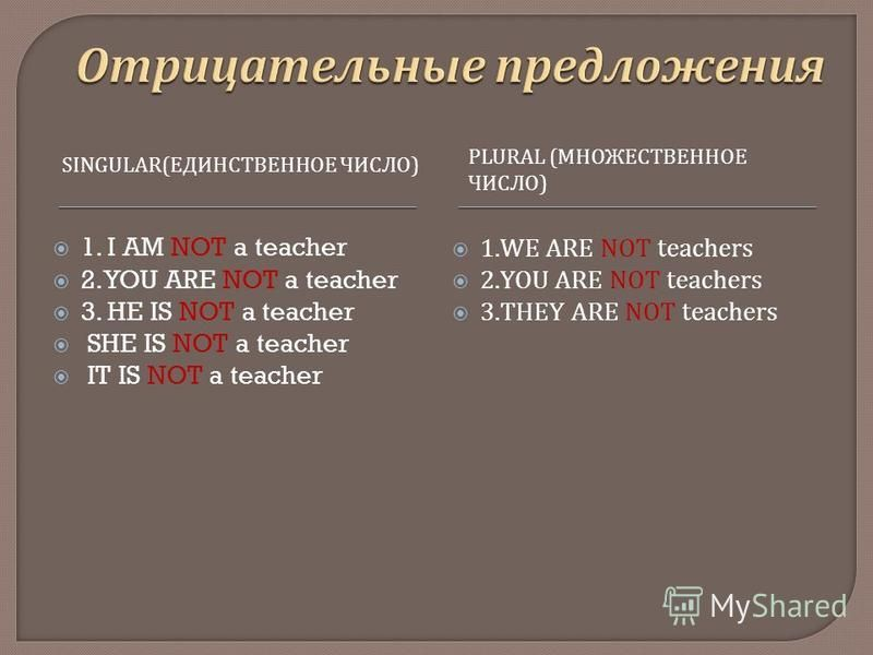 SINGULAR( ЕДИНСТВЕННОЕ ЧИСЛО ) PLURAL ( МНОЖЕСТВЕННОЕ ЧИСЛО ) 1. I AM NOT a teacher 2. YOU ARE NOT a teacher 3. HE IS NOT a teacher SHE IS NOT a teacher IT IS NOT a teacher 1. WE ARE NOT teachers 2. YOU ARE NOT teachers 3. THEY ARE NOT teachers