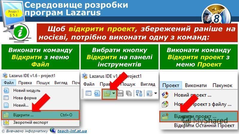 8 © Вивчаємо інформатику teach-inf.at.uateach-inf.at.ua Середовище розробки програм Lazarus Щоб відкрити проект, збережений раніше на носієві, потрібно виконати одну з команд: Розділ 5 § 5.1 Виконати команду Відкрити з меню Файл Вибрати кнопку Відкри