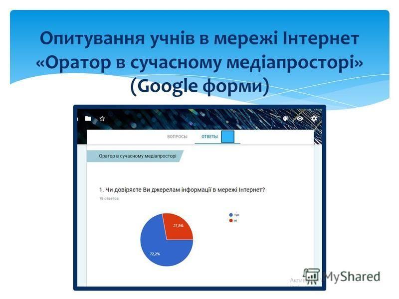 Опитування учнів в мережі Інтернет «Оратор в сучасному медіапросторі» (Google форми)