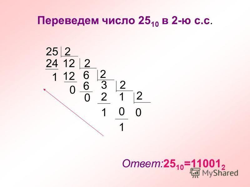 Переведем число 25 10 в 2-ю с.с. 252 2412 1 2 6 12 2 3 6 2 12 2 0 0 0 0 1 1 Ответ:25 10 =11001 2