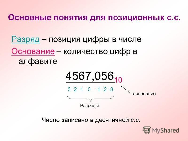 Основные понятия для позиционных с.с. Разряд – позиция цифры в числе Основание – количество цифр в алфавите 4567,056 10 3 2 1 0 -1 -2 -3 основание Разряды Число записано в десятичной с.с.