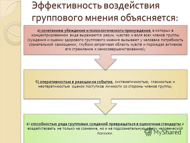 Эффективность воздействия группового мнения объясняется : в ) способностью ряда групповых суждений превращаться в оценочные стандарты и воздействовать не только на сознание, но и на подсознательную сферу человеческой психики. б ) оперативностью в реа