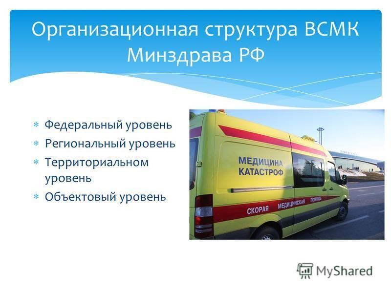 Организационная структура ВСМК Минздрава РФ Федеральный уровень Региональный уровень Территориальном уровень Объектовый уровень