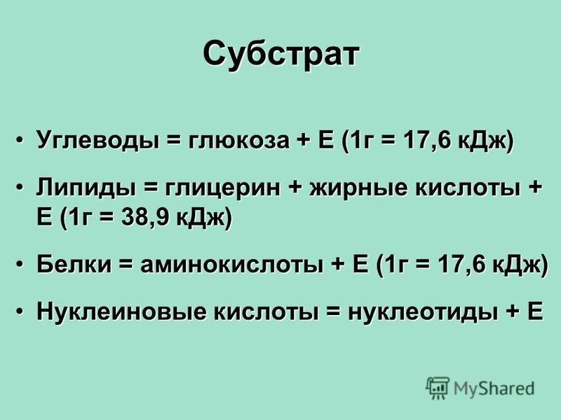 Субстрат Углеводы = глюкоза + Е (1 г = 17,6 к Дж)Углеводы = глюкоза + Е (1 г = 17,6 к Дж) Липиды = глицерин + жирные кислоты + Е (1 г = 38,9 к Дж)Липиды = глицерин + жирные кислоты + Е (1 г = 38,9 к Дж) Белки = аминокислоты + Е (1 г = 17,6 к Дж)Белки