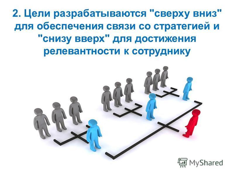 2. Цели разрабатываются сверху вниз для обеспечения связи со стратегией и снизу вверх для достижения релевантности к сотруднику