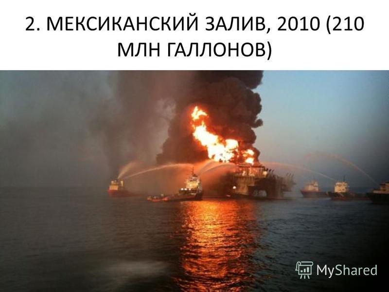 2. МЕКСИКАНСКИЙ ЗАЛИВ, 2010 (210 МЛН ГАЛЛОНОВ)