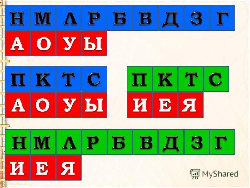 Блёсткина И.Н. МАОУ «Гимназия 80» Г.Нижнего Новгорода
