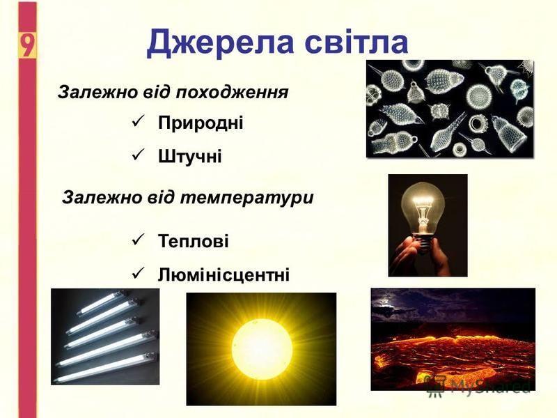 Джерела світла Залежно від походження Природні Штучні Залежно від температури Теплові Люмінісцентні