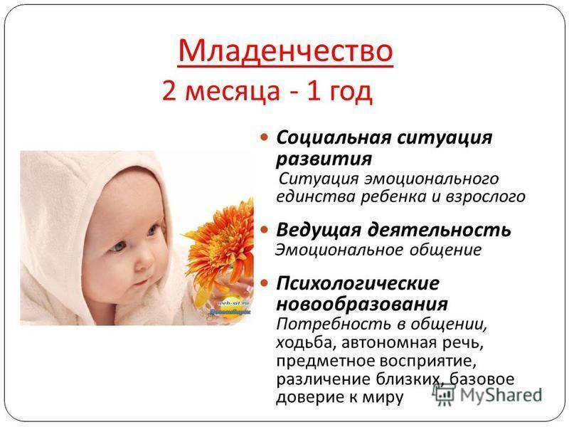 Младенчество 2 месяца - 1 год Социальная ситуация развития Ситуация эмоционального единства ребенка и взрослого Ведущая деятельность Эмоциональное общение Психологические новообразования Потребность в общении, ходьба, автономная речь, предметное восп