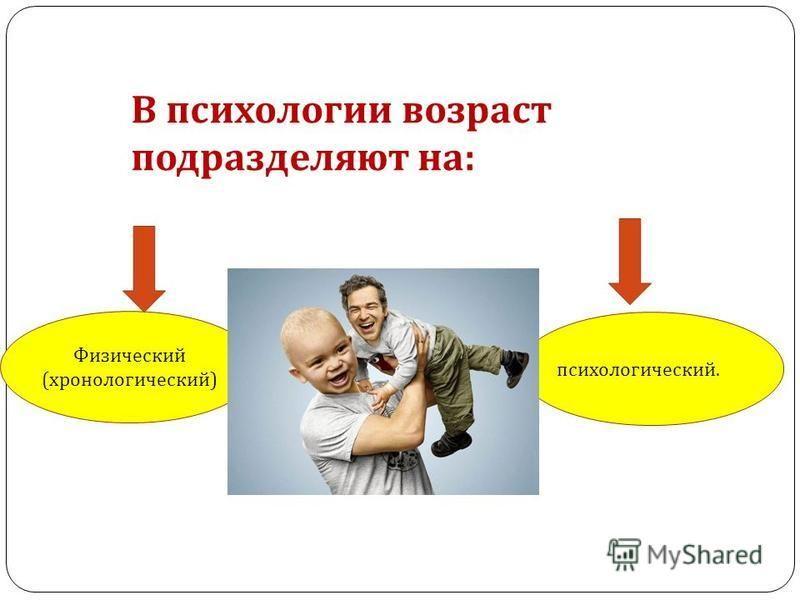 В психологии возраст подразделяют на : психологический. Физический ( хронологический )
