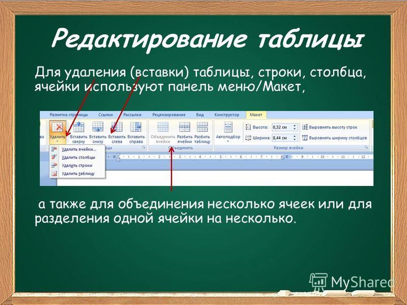 Редактирование таблицы Для удаления (вставки) таблицы, строки, столбца, ячейки используют панель меню/Макет, а также для объединения несколько ячеек или для разделения одной ячейки на несколько.