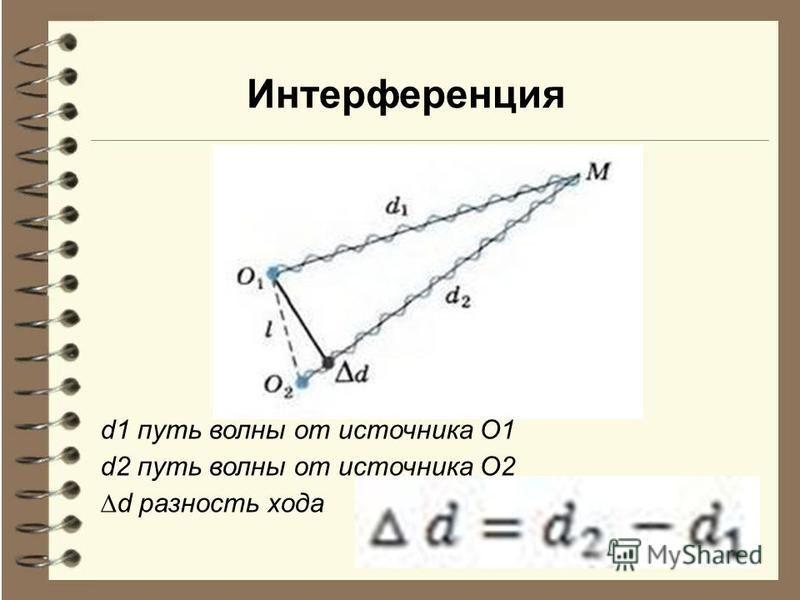 Интерференция d1 путь волны от источника О1 d2 путь волны от источника О2 d разность хода