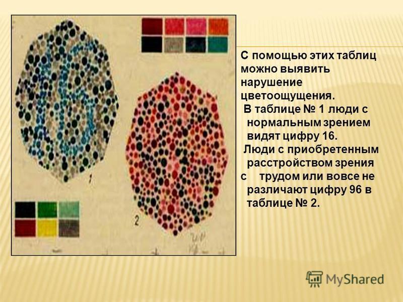 С помощью этих таблиц можно выявить нарушение цветоощущения. В таблице 1 люди с нормальным зрением видят цифру 16. Люди с приобретенным расстройством зрения с трудом или вовсе не различают цифру 96 в таблице 2.