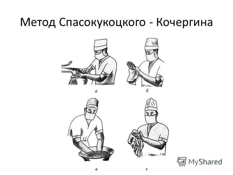 Метод Спасокукоцкого - Кочергина