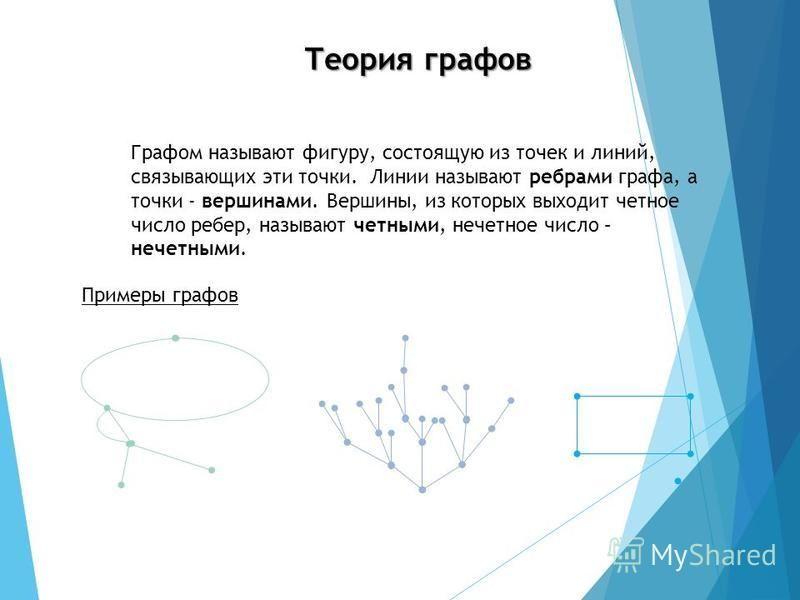 Графом называют фигуру, состоящую из точек и линий, связывающих эти точки. Линии называют ребрами графа, а точки - вершинами. Вершины, из которых выходит четное число ребер, называют четными, нечетное число – нечетными. Примеры графов Теория графов
