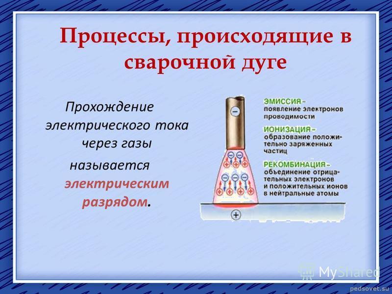 Процессы, происходящие в сварочной дуге Прохождение электрического тока через газы называется электрическим разрядом.