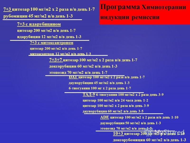 Программа Химиотерапии индукции ремиссии 7+3 цитозар 100 мг/м 2 х 2 раза в/в день 1-7 рубомицин 45 мг/м 2 в/в день 1-3 7+3 с идарубицином цитозар 200 мг/м 2 в/в день 1-7 идарубицин 12 мг/м 2 в/в день 1-3 7+3 с митоксантроном цитозар 200 мг/м 2 в/в де
