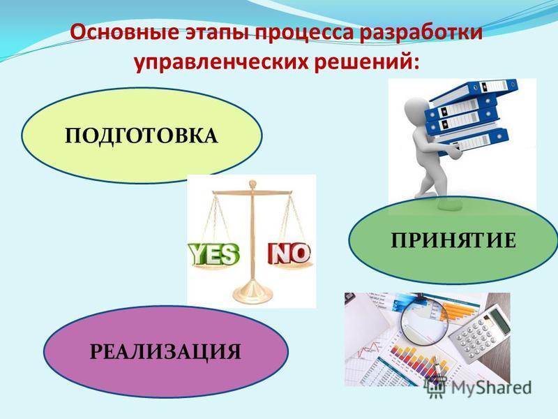 Основные этапы процесса разработки управленческих решений: ПОДГОТОВКА ПРИНЯТИЕ РЕАЛИЗАЦИЯ