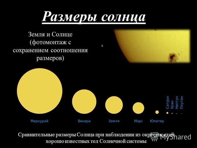 Масса Солнца составляет 99,866 % от суммарной массы всей Солнечной системы. Масса Солнца