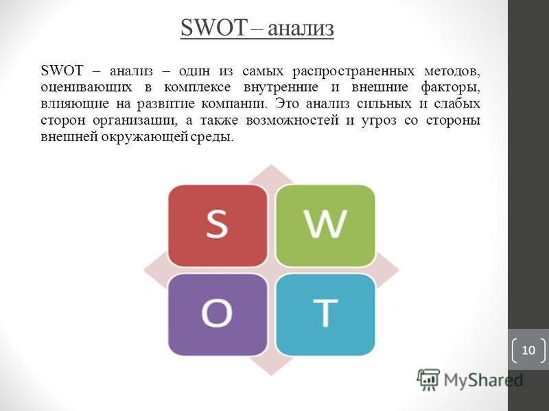 SWOT – анализ SWOT – анализ – один из самых распространенных методов, оценивающих в комплексе внутренние и внешние факторы, влияющие на развитие компании. Это анализ сильных и слабых сторон организации, а также возможностей и угроз со стороны внешней