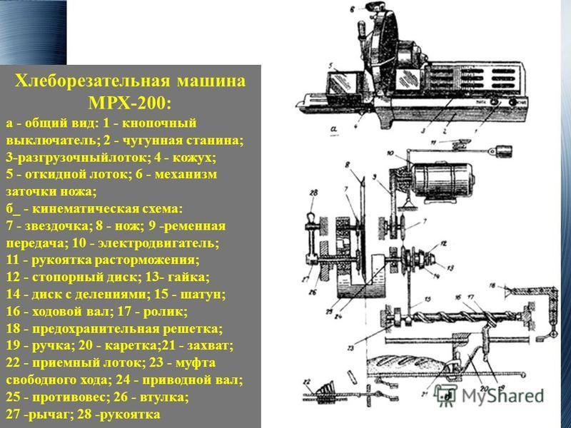 Хлеборезательная машина МРХ-200: а - общий вид: 1 - кнопочный выключатель; 2 - чугунная станина; 3-разгрузочныйлоток; 4 - кожух; 5 - откидной лоток; 6 - механизм заточки ножа; б_ - кинематическая схема: 7 - звездочка; 8 - нож; 9 -ременная передача; 1