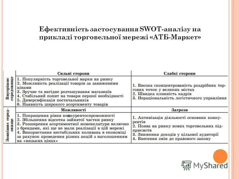 Ефективність застосування SWOT-аналізу на прикладі торговельної мережі «АТБ-Маркет»