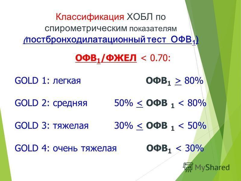 Классификация ХОБЛ по спирометрическим показателям ( постбронходилатационный тест ОФВ 1 ) ОФВ 1 /ФЖЕЛ < 0.70: GOLD 1: легкая ОФВ 1 > 80% GOLD 2: средняя 50% < ОФВ 1 < 80% GOLD 3: тяжелая 30% < ОФВ 1 < 50% GOLD 4: очень тяжелая ОФВ 1 < 30%