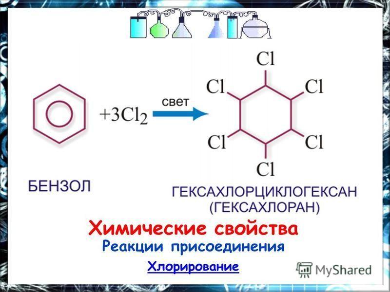 Химические свойства Реакции присоединения Хлорирование