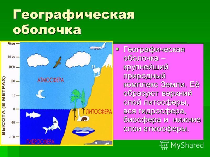 Географическая оболочка Географическая оболочка – крупнейший природный комплекс Земли. Её образуют верхний слой литосферы, вся гидросфера, биосфера и нижние слои атмосферы. Географическая оболочка – крупнейший природный комплекс Земли. Её образуют ве
