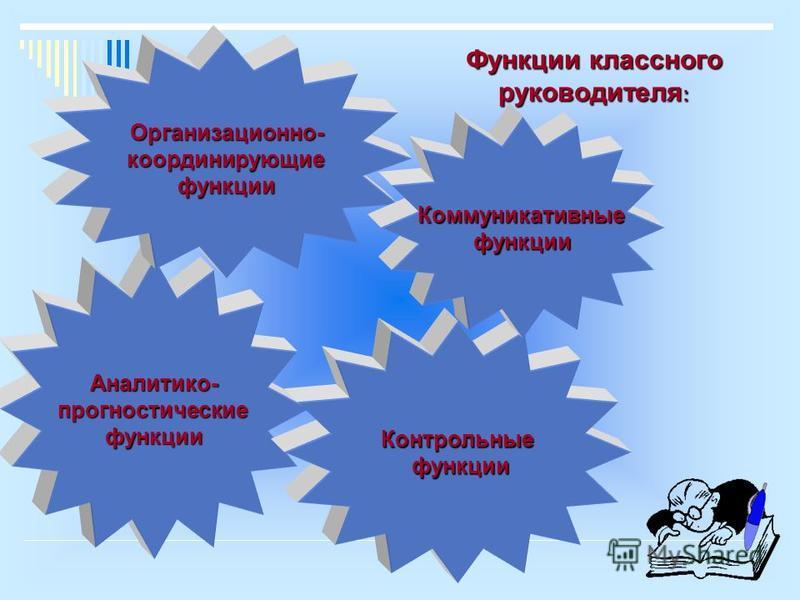 Аналитико-прогностические функции Организационно-координирующие функции Контрольные функции функции Коммуникативныефункции Функции классного руководителя :