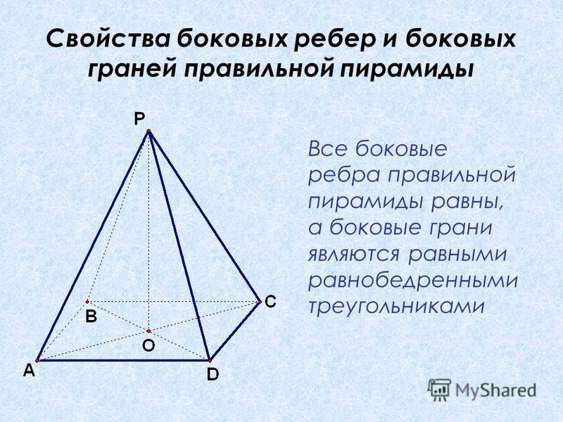 Свойства боковых ребер и боковых граней правильной пирамиды Все боковые ребра правильной пирамиды равны, а боковые грани являются равными равнобедренными треугольниками