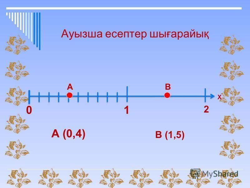 Ауызша есептер шығарайық 01 2 Х АВ А (0,4) В (1,5)