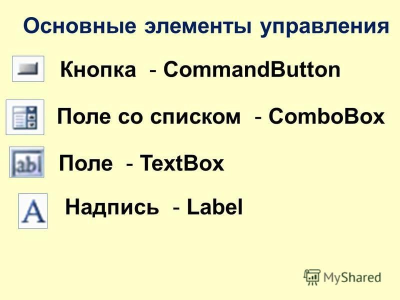 Основные элементы управления Кнопка - CommandButton Поле со списком - ComboBox Поле - TextBox Надпись - Label