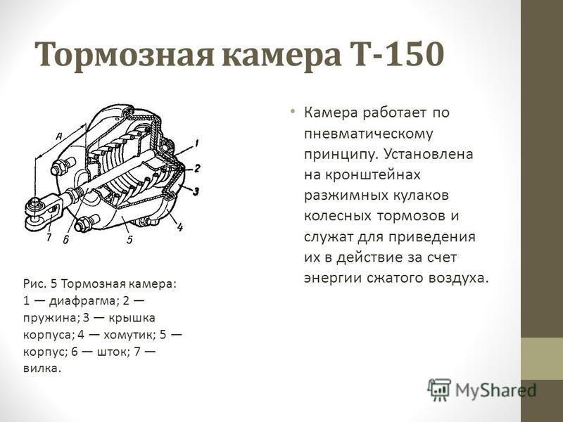 Тормозная камера Т-150 Камера работает по пневматическому принципу. Установлена на кронштейнах разжимных кулаков колесных тормозов и служат для приведения их в действие за счет энергии сжатого воздуха. Рис. 5 Тормозная камера: 1 диафрагма; 2 пружина;