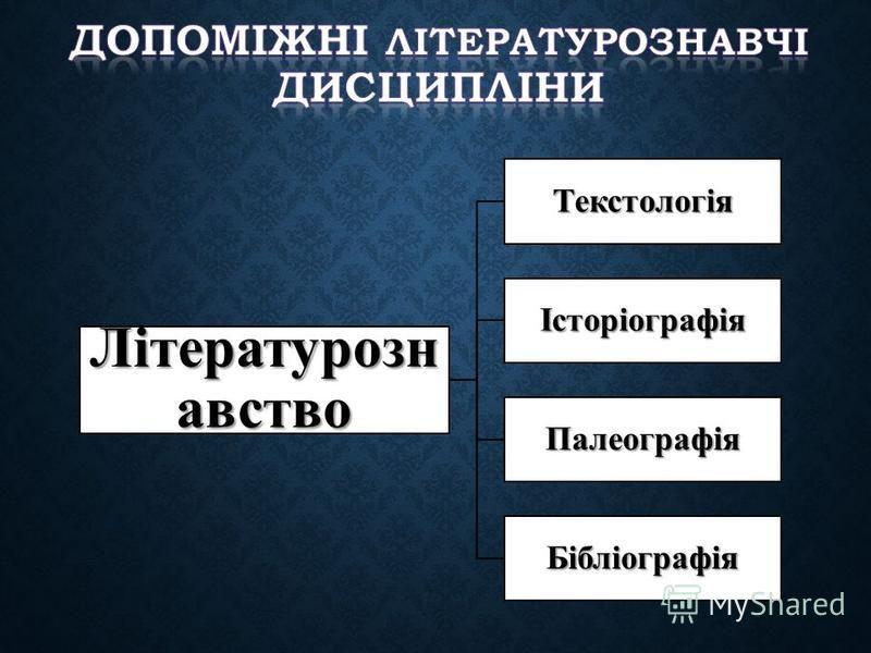 Літературозн авство Текстологія Історіографія Палеографія Бібліографія