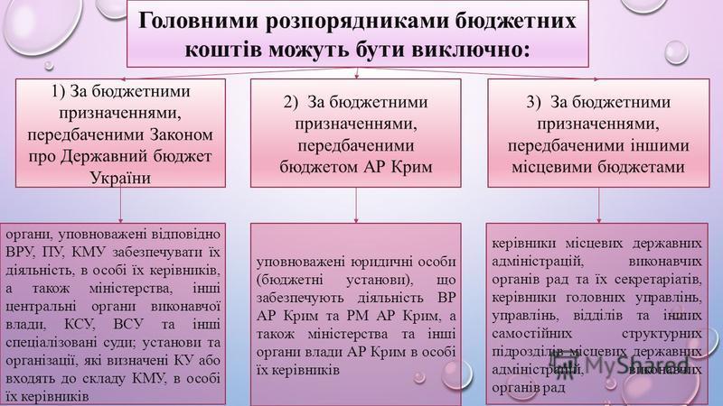 Головними розпорядниками бюджетних коштів можуть бути виключно: 1) За бюджетними призначеннями, передбаченими Законом про Державний бюджет України 2) За бюджетними призначеннями, передбаченими бюджетом АР Крим 3) За бюджетними призначеннями, передбач