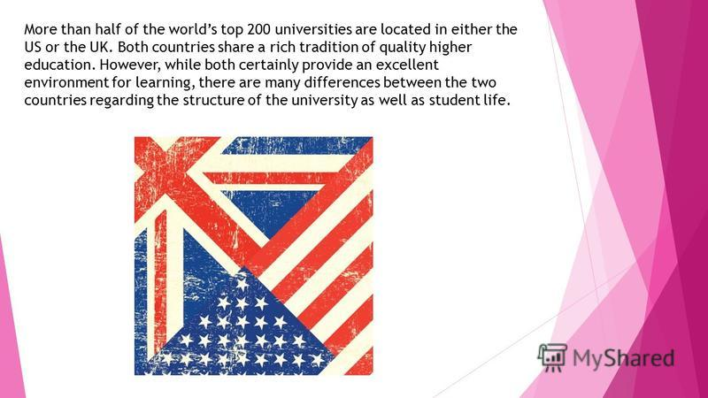 More than half of the worlds top 200 universities are located in either the US or the UK. Both countries share a rich tradition of quality higher education. However, while both certainly provide an excellent environment for learning, there are many d
