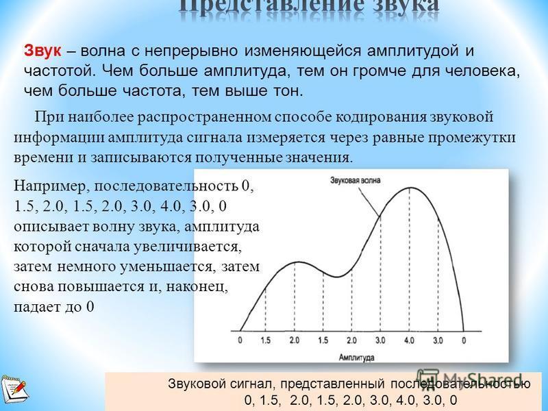 При наиболее распространенном способе кодирования звуковой информации амплитуда сигнала измеряется через равные промежутки времени и записываются полученные значения. Звуковой сигнал, представленный последовательностью 0, 1.5, 2.0, 1.5, 2.0, 3.0, 4.0