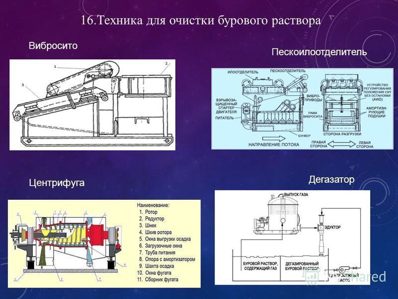 Центрифуга Дегазатор Вибросито Пескоилоотделитель 16. Техника для очистки бурового раствора