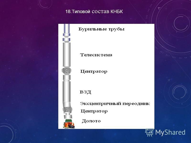 18. Типовой состав КНБК