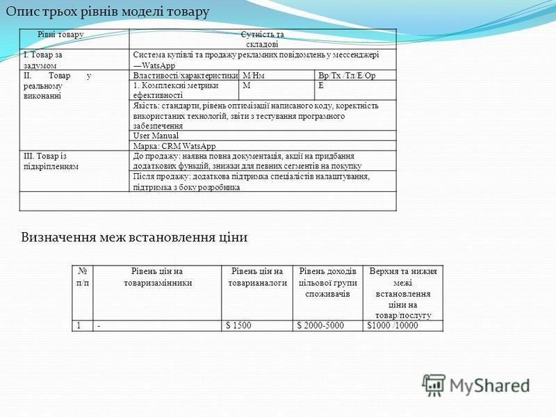 Опис трьох рівнів моделі товару Рівні товаруСутність та складові І. Товар за задумом Система купівлі та продажу рекламних повідомлень у мессенджері WatsApp ІІ. Товар у реальному виконанні Властивості/характеристикиМ/НмВр/Тх /Тл/Е/Ор 1. Комплексні мет