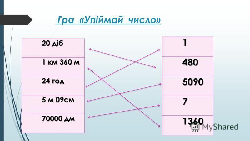 Гра «Упіймай число» 20 діб 1 км 360 м 24 год 5 м 09см 70000 дм 1480 5090 7 1360