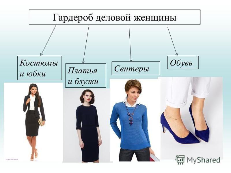 Костюмы и юбки Платья и блузки Свитеры Обувь Гардероб деловой женщины